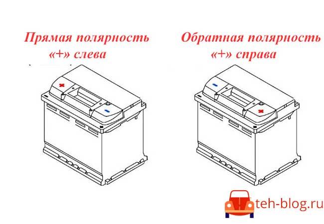 Какой выбрать аккумулятор