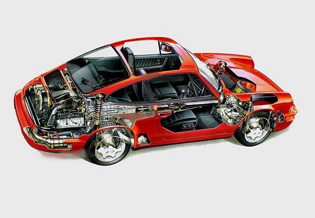 Porsche 911: автомобиль с великой историей